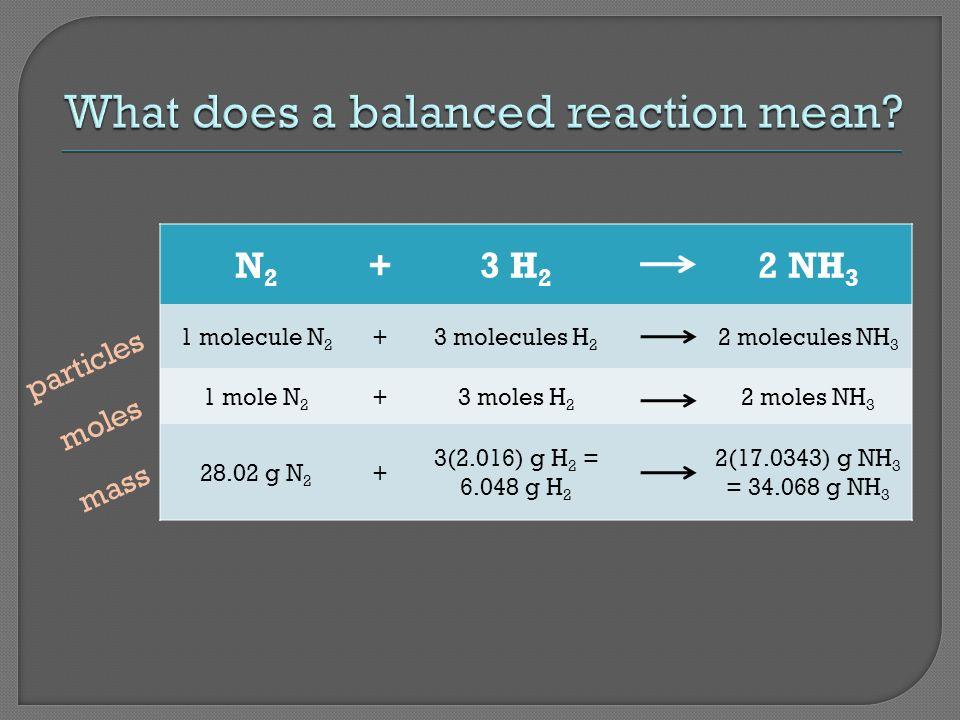 N2N2 +3 H 2 2 NH 3 1 molecule N 2 +3 molecules H 2 2 molecules NH 3 1 mole N 2 +3 moles H 2 2 moles NH 3 28.02 g N 2 + 3(2.016) g H 2 = 6.048 g H 2 2(17.0343) g NH 3 = 34.068 g NH 3 particles moles mass