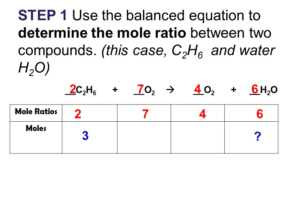 STEP 1 Use the balanced equation to determine the mole ratio between two compounds.