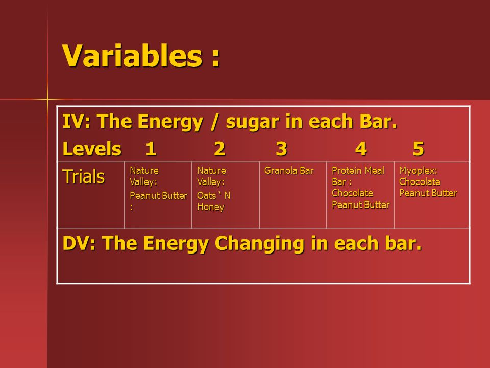 Variables : IV: The Energy / sugar in each Bar.