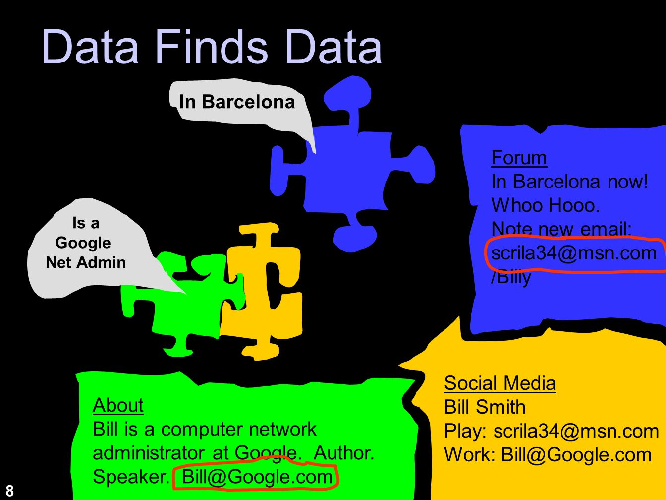 8 Social Media Bill Smith Play: scrila34@msn.com Work: Bill@Google.com Data Finds Data About Bill is a computer network administrator at Google. Autho