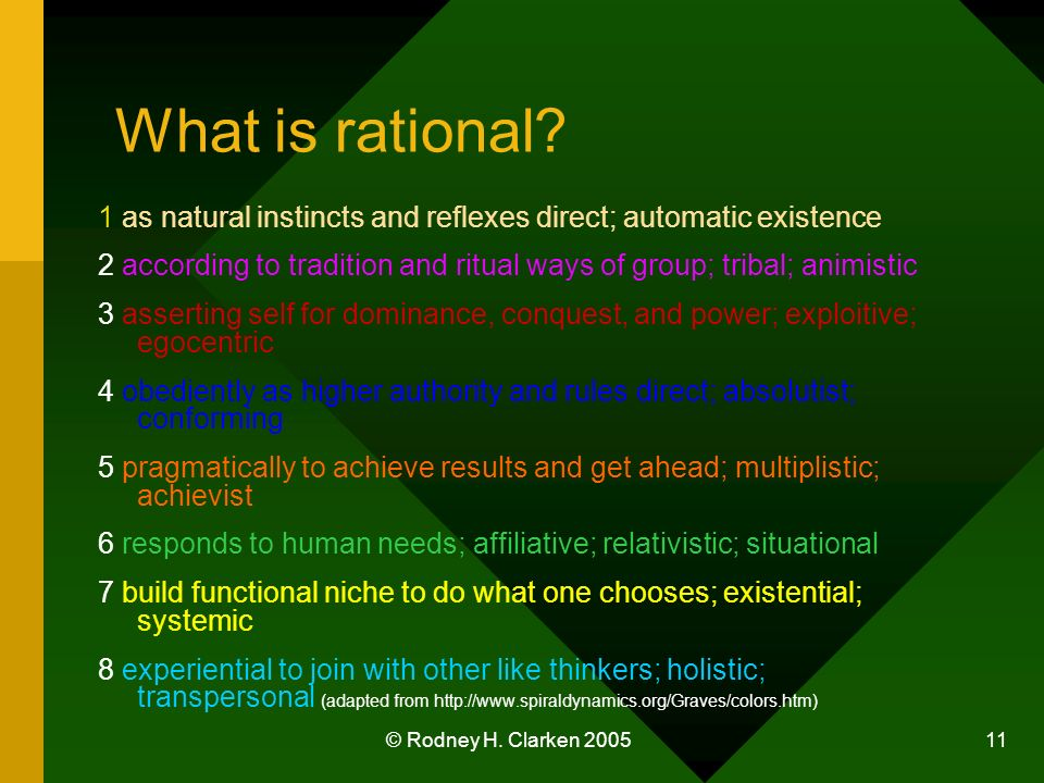 © Rodney H. Clarken 2005 11 What is rational? 1 as natural instincts and reflexes direct; automatic existence 2 according to tradition and ritual ways