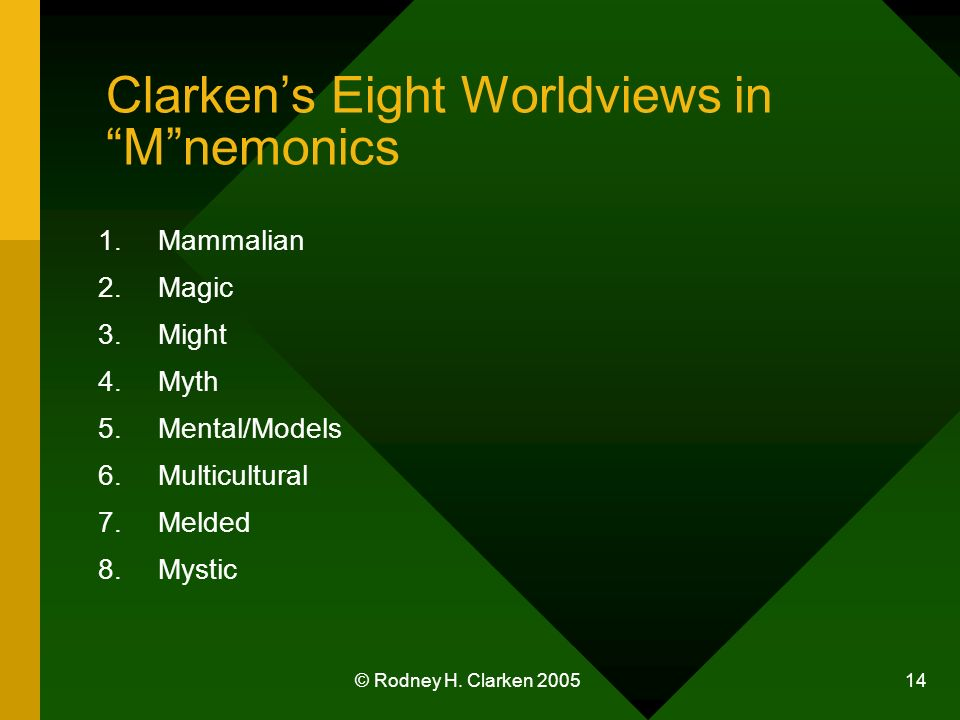 © Rodney H. Clarken 2005 14 Clarkens Eight Worldviews in Mnemonics 1.Mammalian 2.Magic 3.Might 4.Myth 5.Mental/Models 6.Multicultural 7.Melded 8.Mysti