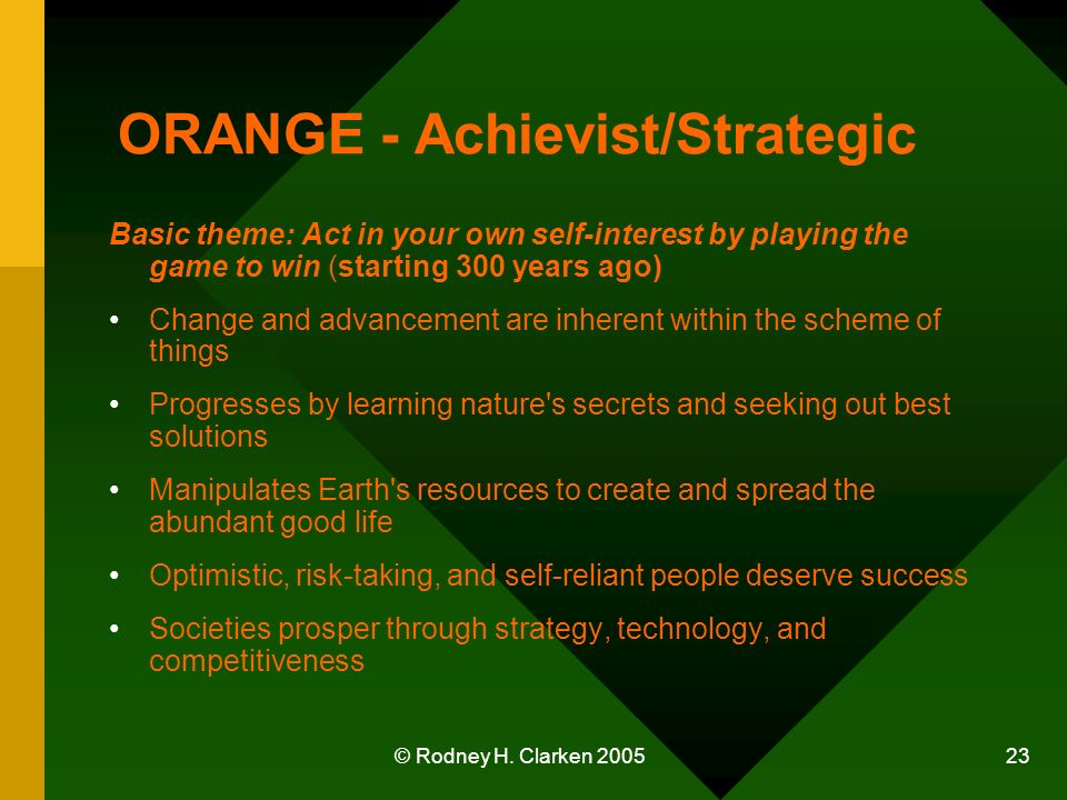 © Rodney H. Clarken 2005 23 ORANGE - Achievist/Strategic Basic theme: Act in your own self-interest by playing the game to win (starting 300 years ago