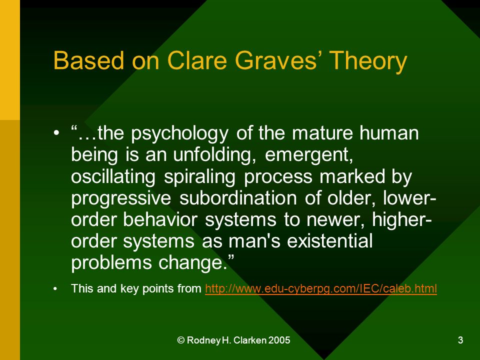 © Rodney H. Clarken 2005 3 Based on Clare Graves Theory …the psychology of the mature human being is an unfolding, emergent, oscillating spiraling pro