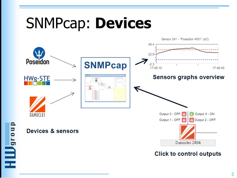 SNMPcap: Devices 3 Devices & sensors Sensors graphs overview Click to control outputs