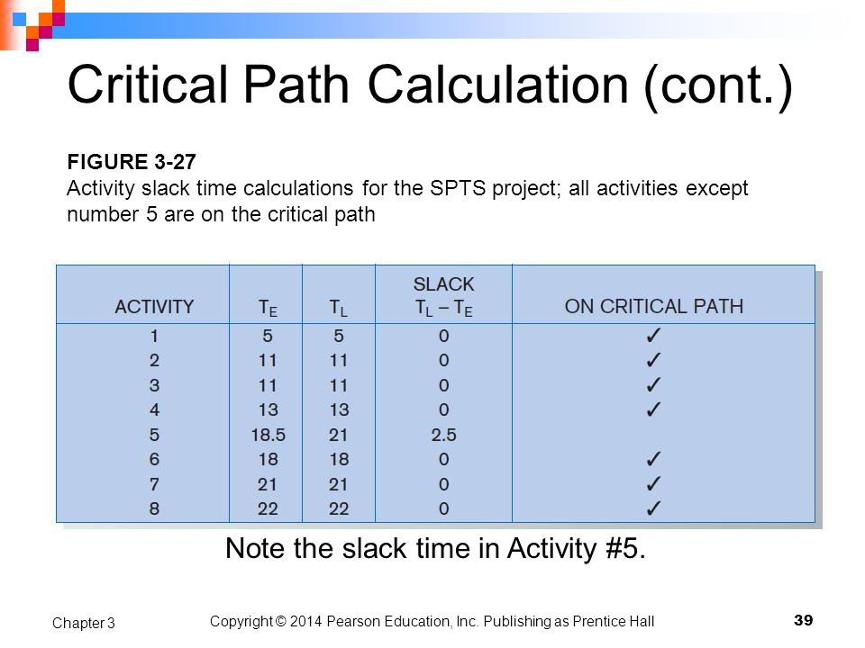 Copyright © 2014 Pearson Education, Inc. Publishing as Prentice Hall Critical Path Calculation (cont.) Note the slack time in Activity #5. 39 Chapter
