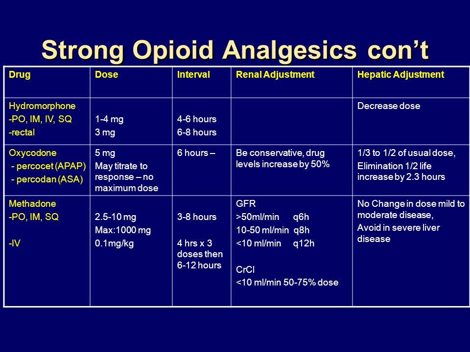 Strong Opioid Analgesics cont DrugDoseIntervalRenal AdjustmentHepatic Adjustment Hydromorphone -PO, IM, IV, SQ -rectal 1-4 mg 3 mg 4-6 hours 6-8 hours