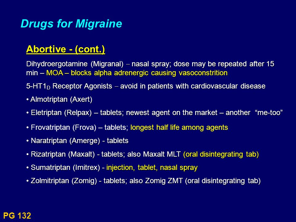 PG 132 Drugs for Migraine Abortive - (cont.) Dihydroergotamine (Migranal) nasal spray; dose may be repeated after 15 min – MOA – blocks alpha adrenerg