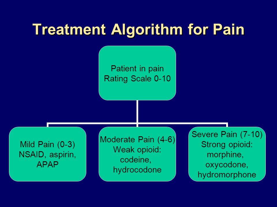 Treatment Algorithm for Pain Patient in pain Rating Scale 0-10 Mild Pain (0-3) NSAID, aspirin, APAP Moderate Pain (4-6) Weak opioid: codeine, hydrocod