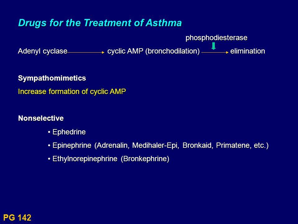 PG 142 Drugs for the Treatment of Asthma phosphodiesterase phosphodiesterase Adenyl cyclasecyclic AMP (bronchodilation) elimination Sympathomimetics I