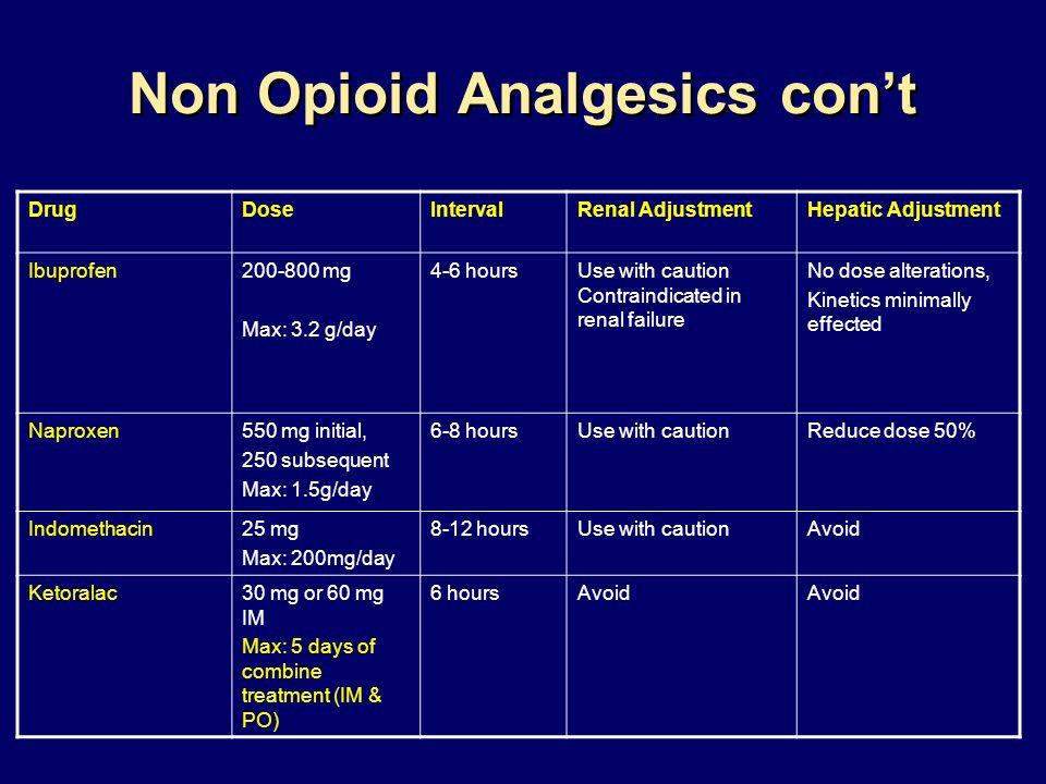 Non Opioid Analgesics cont DrugDoseIntervalRenal AdjustmentHepatic Adjustment Ibuprofen200-800 mg Max: 3.2 g/day 4-6 hoursUse with caution Contraindic