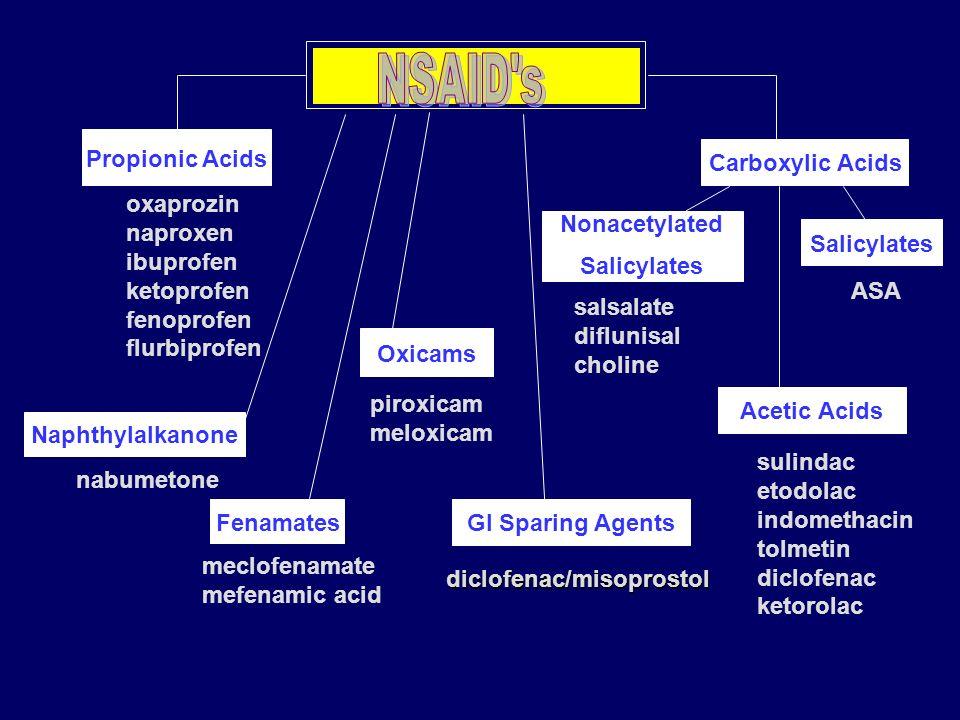 Oxicams Carboxylic Acids Fenamates Naphthylalkanone Acetic Acids oxaprozin naproxen ibuprofen ketoprofen fenoprofen flurbiprofen Propionic Acids meclo
