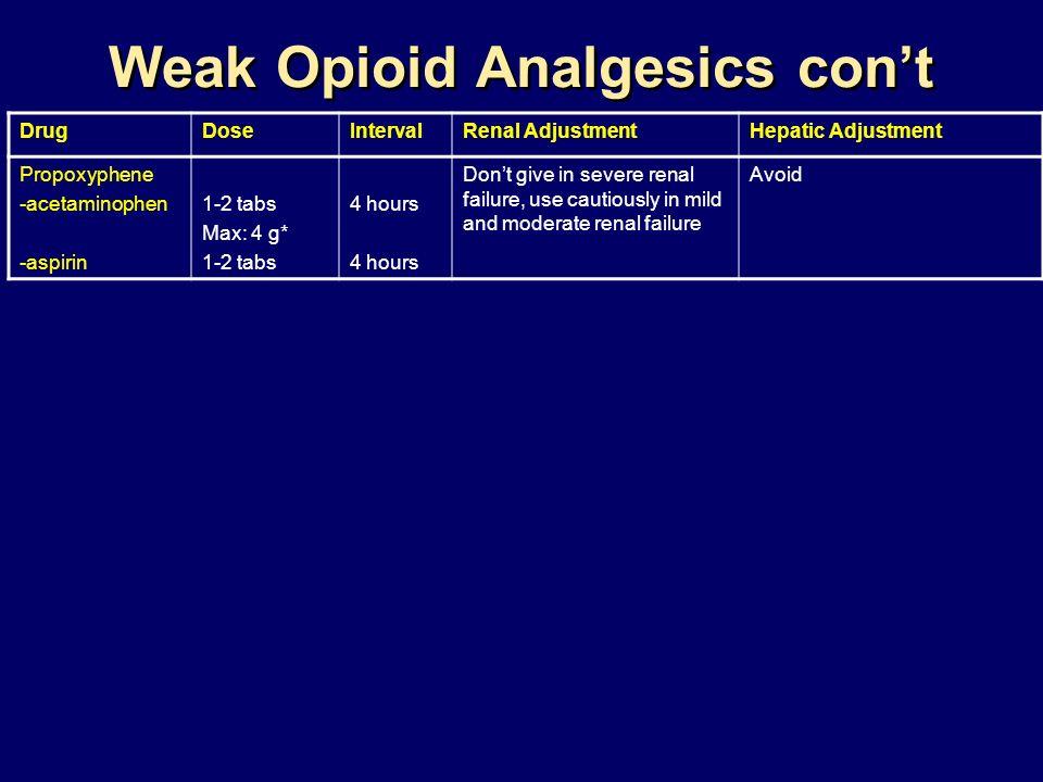 Weak Opioid Analgesics cont DrugDoseIntervalRenal AdjustmentHepatic Adjustment Propoxyphene -acetaminophen -aspirin 1-2 tabs Max: 4 g* 1-2 tabs 4 hour