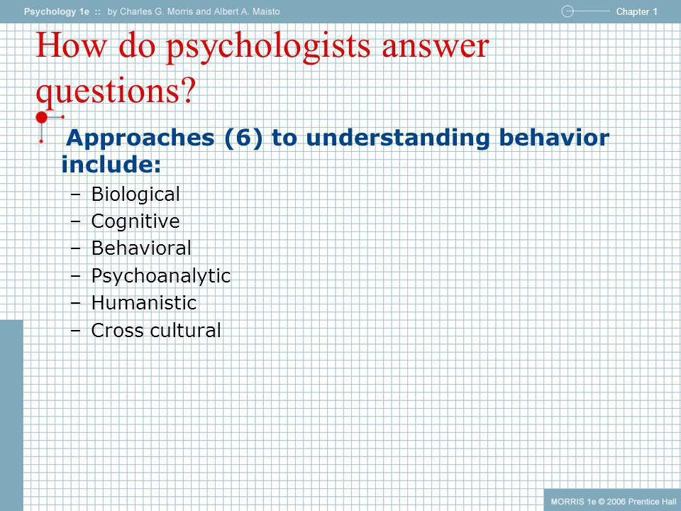 Chapter 1 How do psychologists answer questions? Approaches (6) to understanding behavior include: –Biological –Cognitive –Behavioral –Psychoanalytic