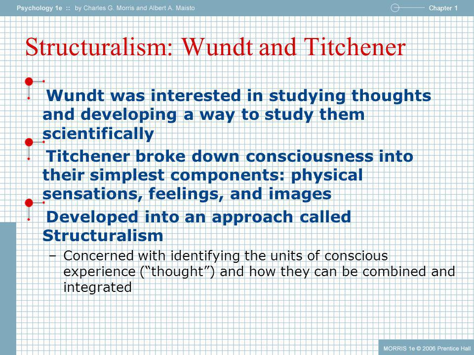 Chapter 1 Structuralism: Wundt and Titchener Wundt was interested in studying thoughts and developing a way to study them scientifically Titchener bro