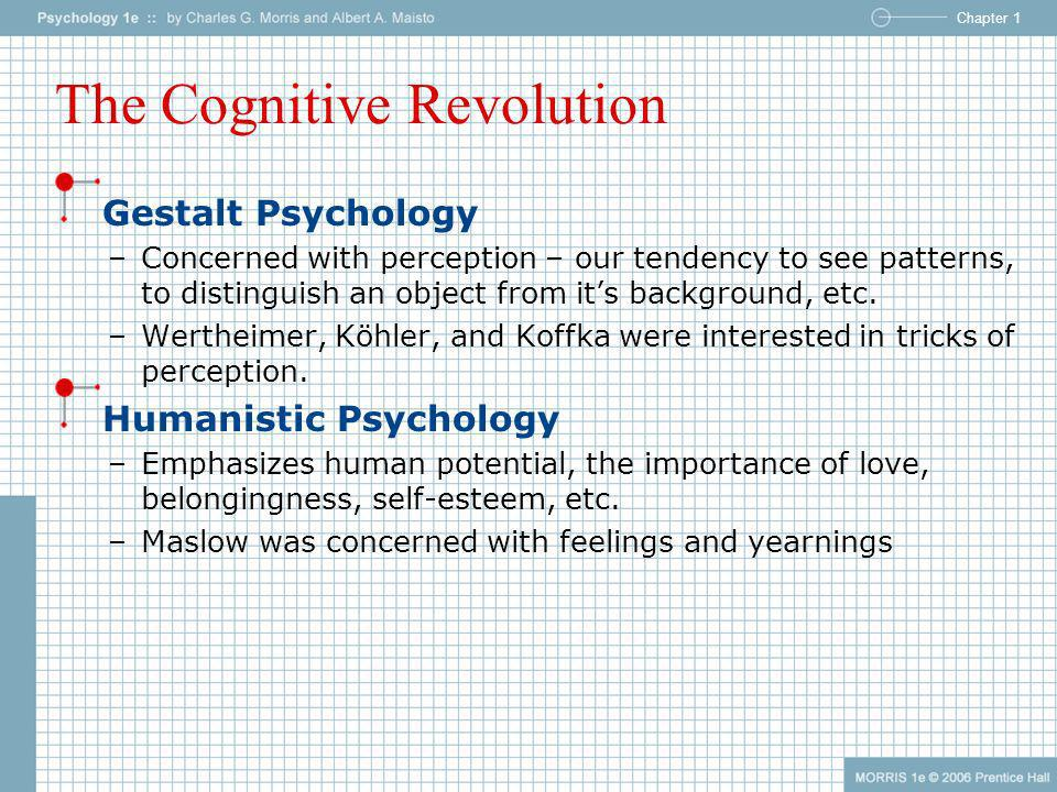 Chapter 1 The Cognitive Revolution Gestalt Psychology –Concerned with perception – our tendency to see patterns, to distinguish an object from its bac