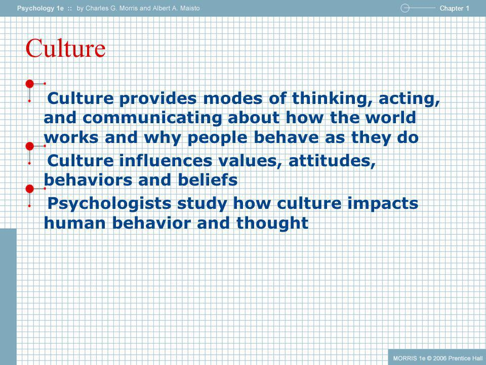 Chapter 1 Culture Culture provides modes of thinking, acting, and communicating about how the world works and why people behave as they do Culture inf