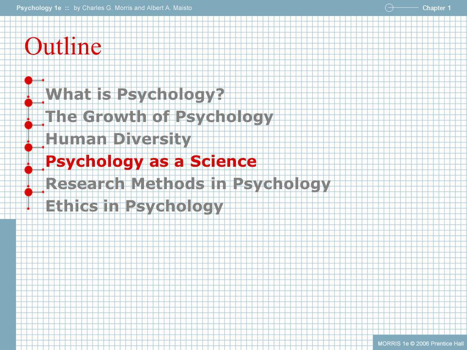 Chapter 1 Outline What is Psychology? The Growth of Psychology Human Diversity Psychology as a Science Research Methods in Psychology Ethics in Psycho