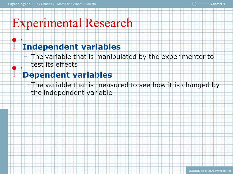 Chapter 1 Experimental Research Independent variables –The variable that is manipulated by the experimenter to test its effects Dependent variables –T