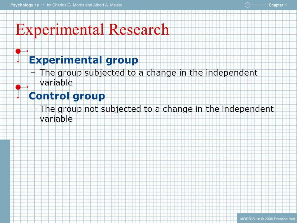 Chapter 1 Experimental Research Experimental group –The group subjected to a change in the independent variable Control group –The group not subjected