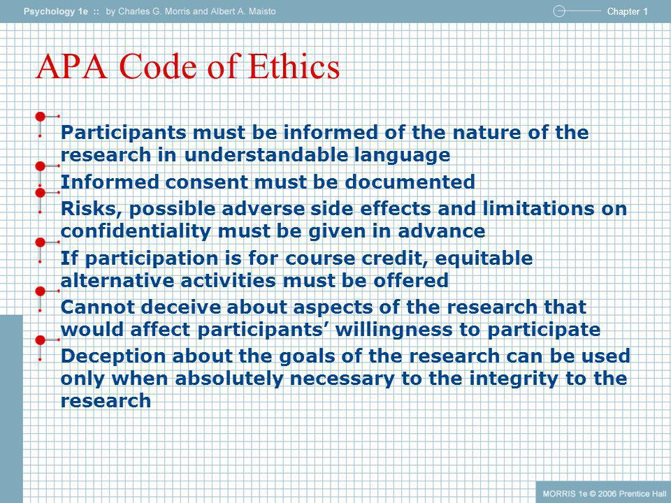 Chapter 1 APA Code of Ethics Participants must be informed of the nature of the research in understandable language Informed consent must be documente