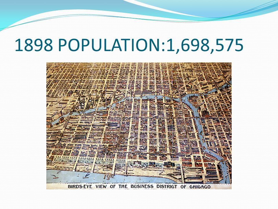 1898 POPULATION:1,698,575