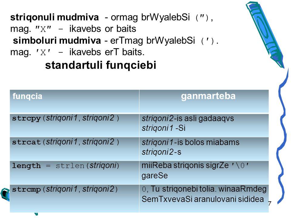 funqcia ganmarteba strcpy( striqoni1, striqoni2 ) striqoni2-is asli gadaaqvs striqoni1 -Si strcat( striqoni1, striqoni2 ) striqoni1-is bolos miabams striqoni2-s length = strlen( striqoni ) miiReba striqonis sigrZe\0 gareSe strcmp( striqoni1, striqoni2 )0, Tu striqonebi tolia.