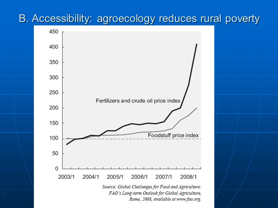 B. Accessibility: agroecology reduces rural poverty