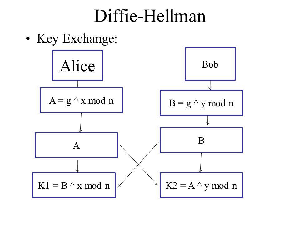 Key Exchange: Diffie-Hellman Alice Bob A = g ^ x mod n A K1 = B ^ x mod nK2 = A ^ y mod n B B = g ^ y mod n