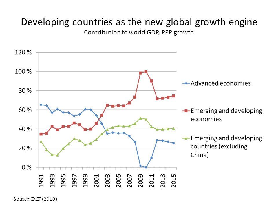 New optimism in Africa