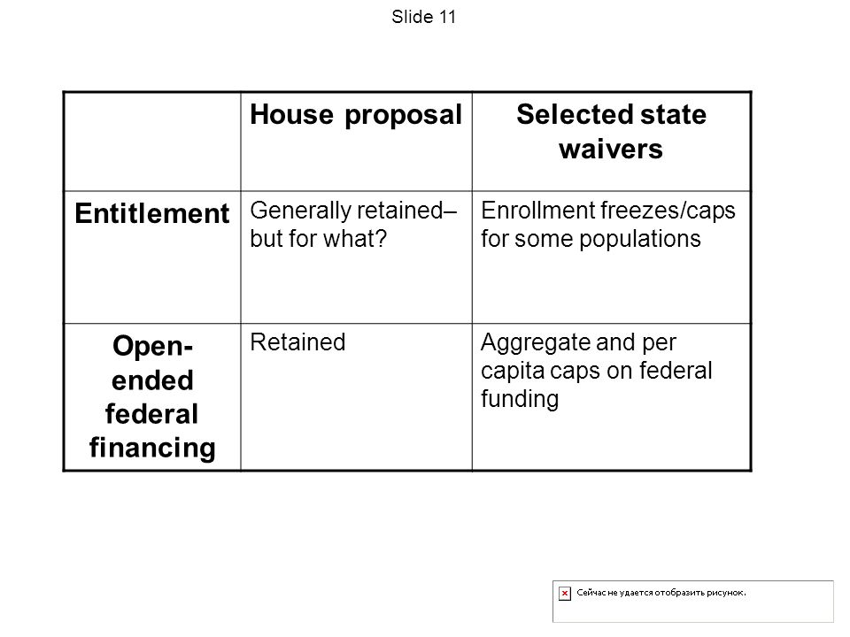 House proposalSelected state waivers Entitlement Generally retained– but for what? Enrollment freezes/caps for some populations Open- ended federal fi