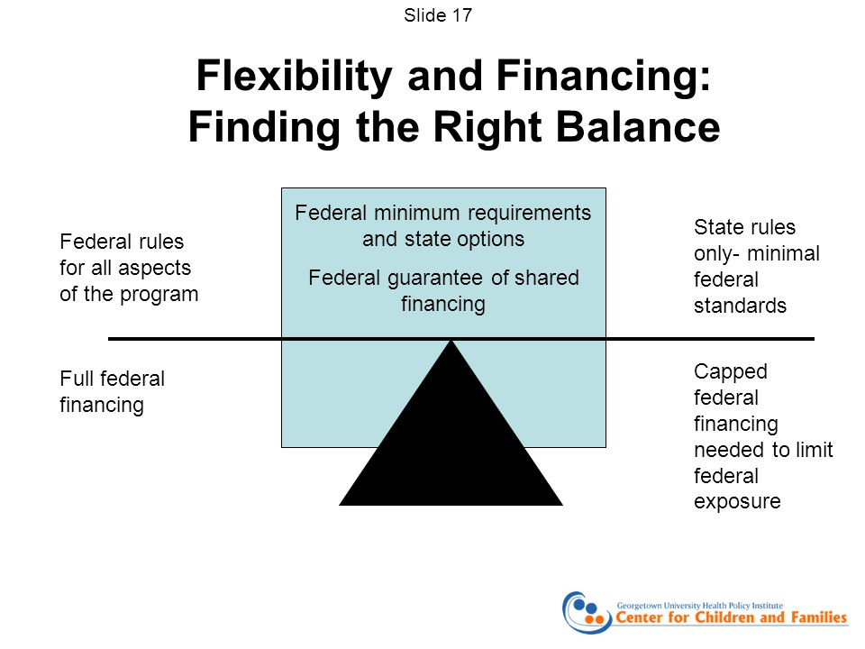 Federal rules for all aspects of the program State rules only- minimal federal standards Federal minimum requirements and state options Federal guarantee of shared financing Flexibility and Financing: Finding the Right Balance Capped federal financing needed to limit federal exposure Full federal financing Slide 17