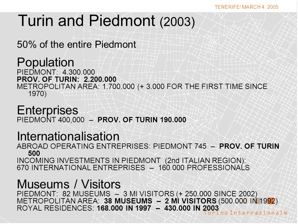 Turin and Piedmont (2003) 50% of the entire Piedmont Population PIEDMONT: 4.300.000 PROV. OF TURIN: 2.200.000 METROPOLITAN AREA: 1.700.000 (+ 3.000 FO
