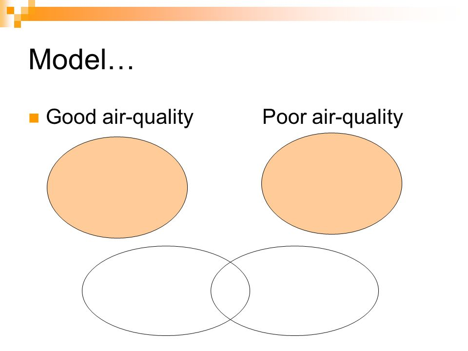 Model… Good air-qualityPoor air-quality