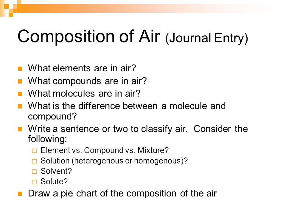 Composition of Air (Journal Entry) What elements are in air? What compounds are in air? What molecules are in air? What is the difference between a mo