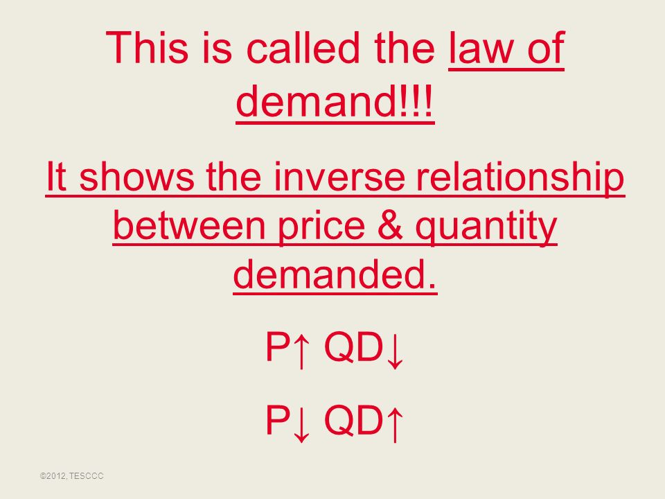 This is called the law of demand!!! It shows the inverse relationship between price & quantity demanded. P QD ©2012, TESCCC