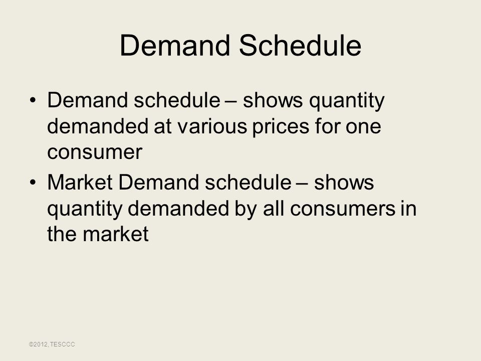 Demand Schedule Demand schedule – shows quantity demanded at various prices for one consumer Market Demand schedule – shows quantity demanded by all c