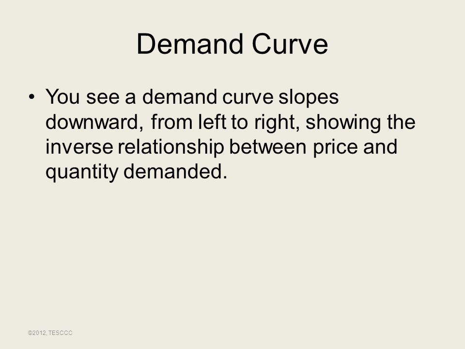 Demand Curve You see a demand curve slopes downward, from left to right, showing the inverse relationship between price and quantity demanded. ©2012,