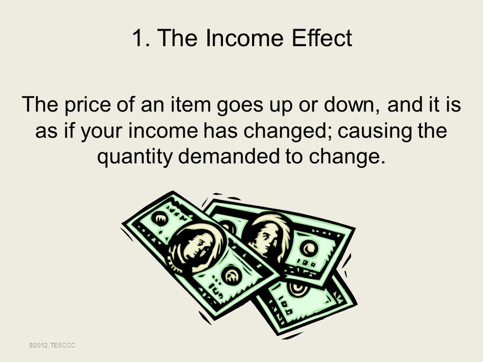 1. The Income Effect The price of an item goes up or down, and it is as if your income has changed; causing the quantity demanded to change. ©2012, TE