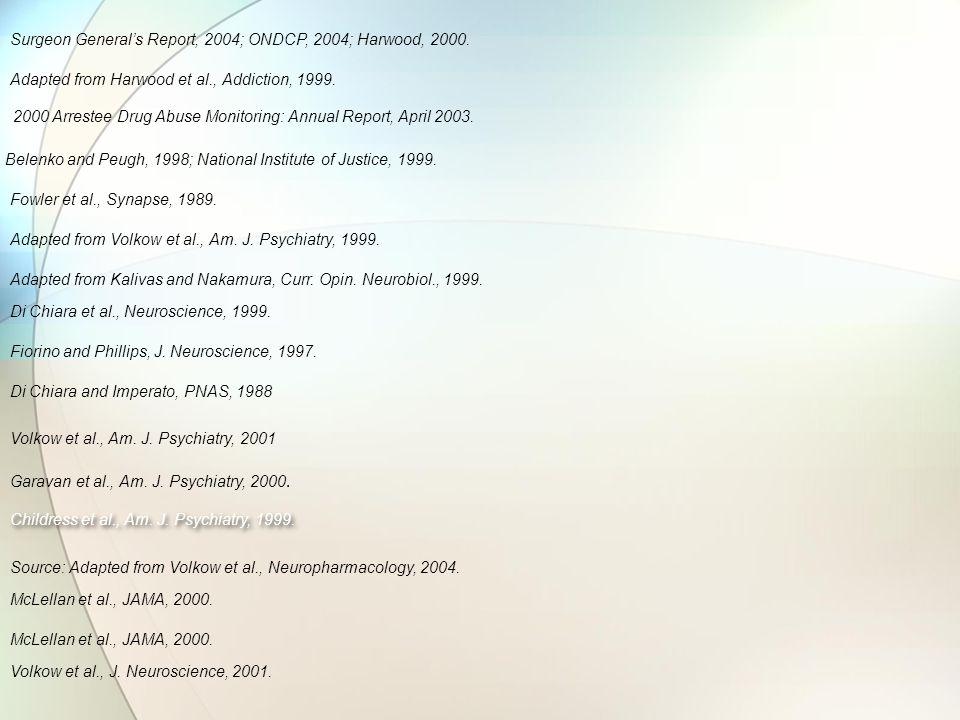 Surgeon Generals Report, 2004; ONDCP, 2004; Harwood, 2000.