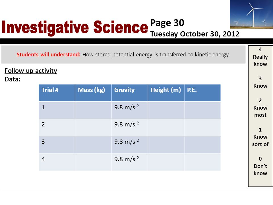 4 Really know 3 Know 2 Know most 1 Know sort of 0 Dont know Page 30 Tuesday October 30, 2012 Students will understand: How stored potential energy is transferred to kinetic energy.