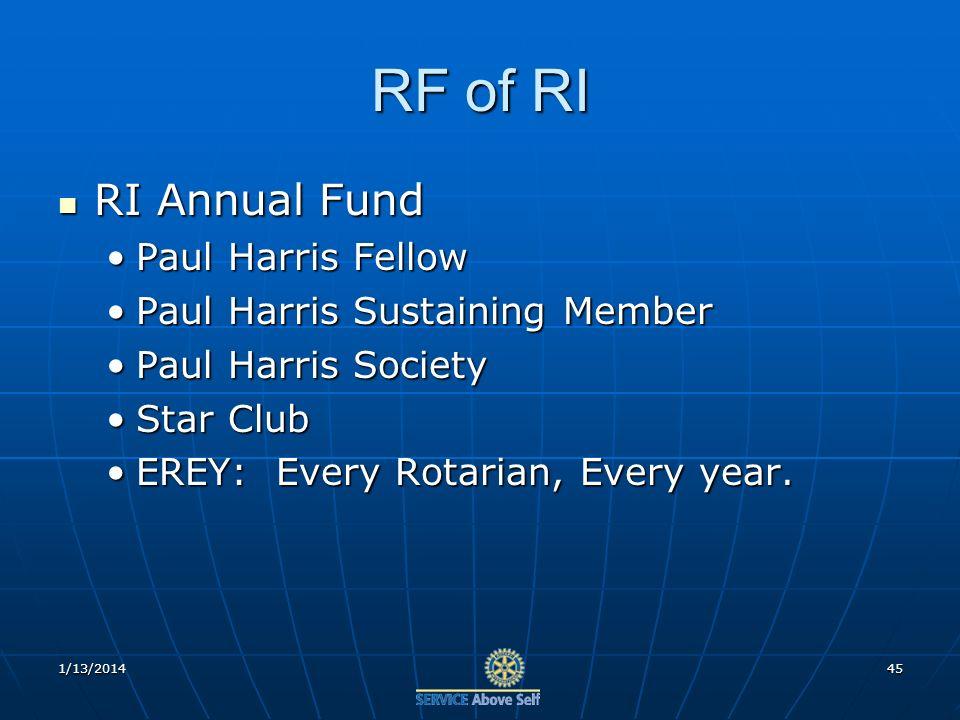 RF of RI RI Annual Fund RI Annual Fund Paul Harris FellowPaul Harris Fellow Paul Harris Sustaining MemberPaul Harris Sustaining Member Paul Harris SocietyPaul Harris Society Star ClubStar Club EREY: Every Rotarian, Every year.EREY: Every Rotarian, Every year.