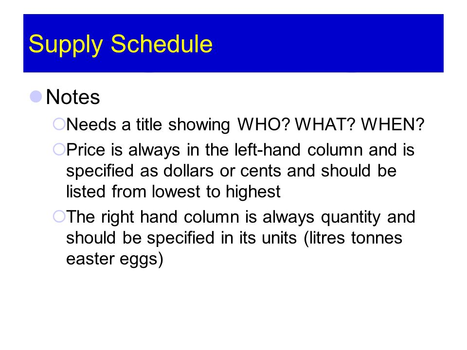 Supply Schedule Notes Needs a title showing WHO. WHAT.