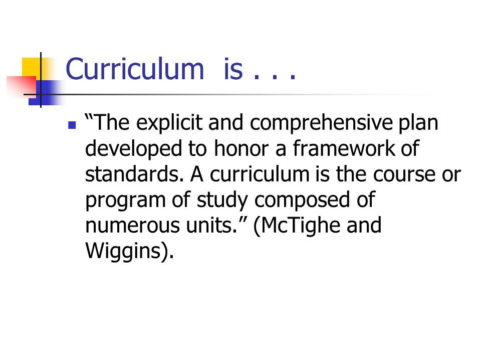 Written vs Un-written curriculum Written curriculum is that which is set on paper.