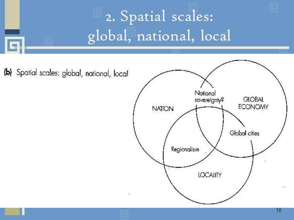 18 2. Spatial scales: global, national, local