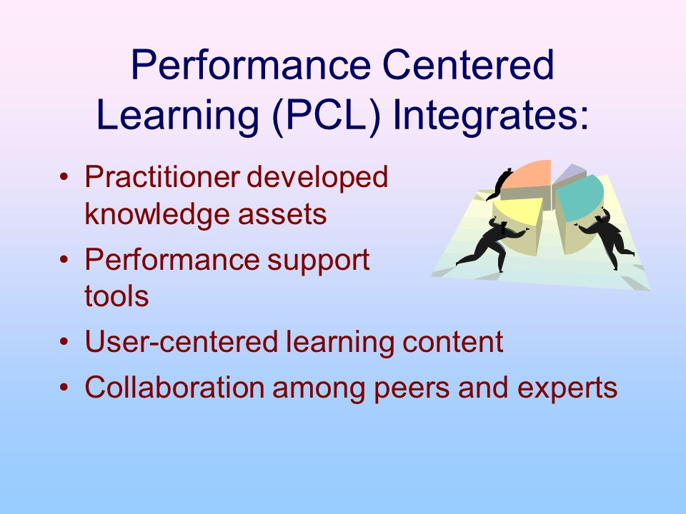 Performance Centered Learning (PCL) Integrates: Practitioner developed knowledge assets Performance support tools User-centered learning content Colla