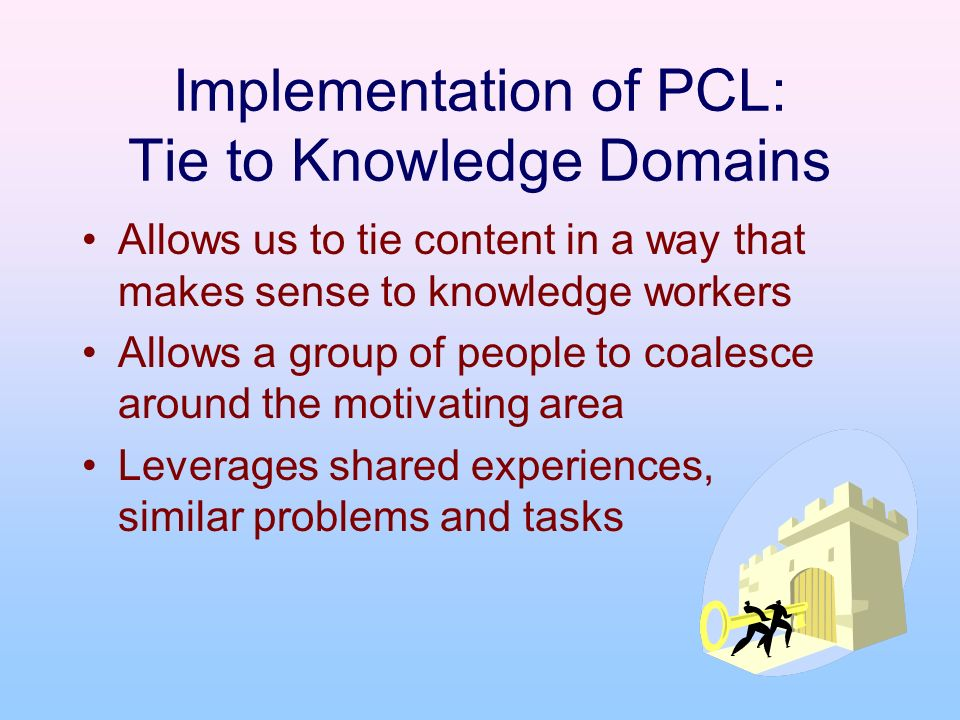 Implementation of PCL: Tie to Knowledge Domains Allows us to tie content in a way that makes sense to knowledge workers Allows a group of people to co