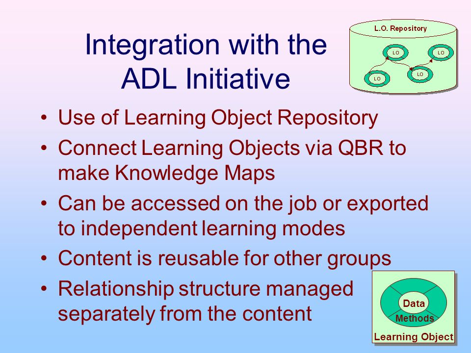 Integration with the ADL Initiative Use of Learning Object Repository Connect Learning Objects via QBR to make Knowledge Maps Can be accessed on the j