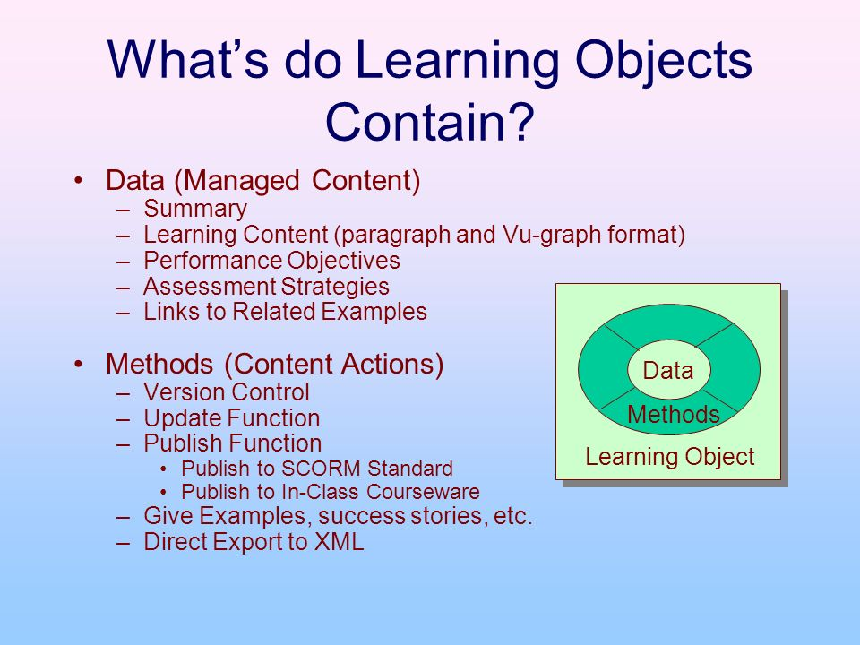 Whats do Learning Objects Contain? Data (Managed Content) –Summary –Learning Content (paragraph and Vu-graph format) –Performance Objectives –Assessme