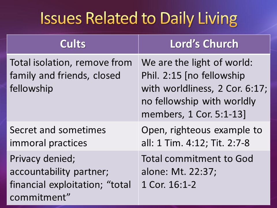 Cults Lords Church Total isolation, remove from family and friends, closed fellowship We are the light of world: Phil.